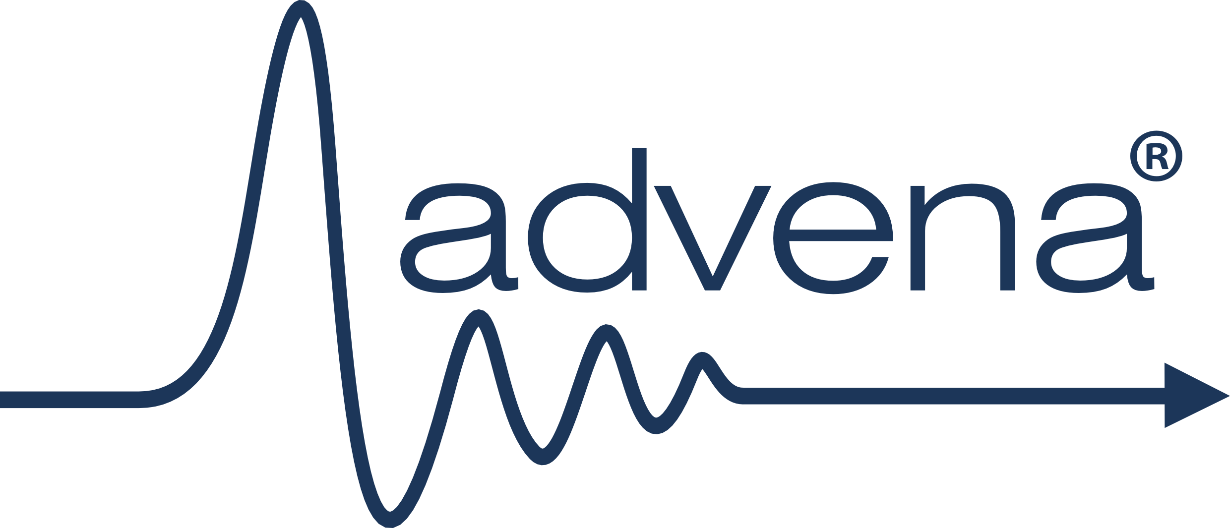 Advena Ltd